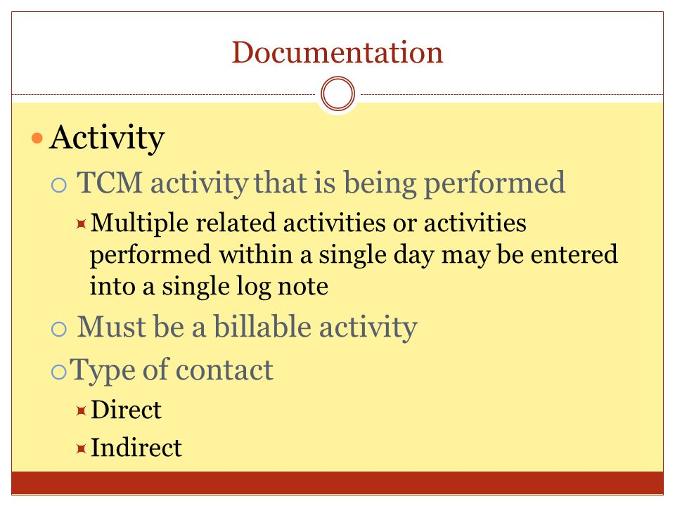 Activity Documentation TCM activity that is being performed