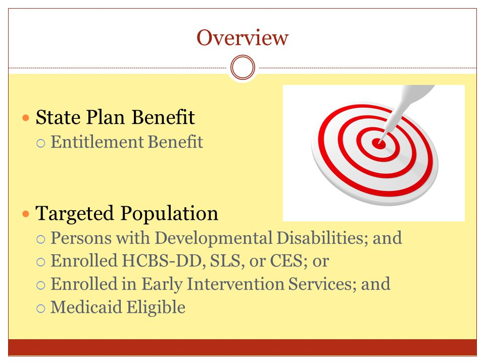 Overview State Plan Benefit Targeted Population Entitlement Benefit