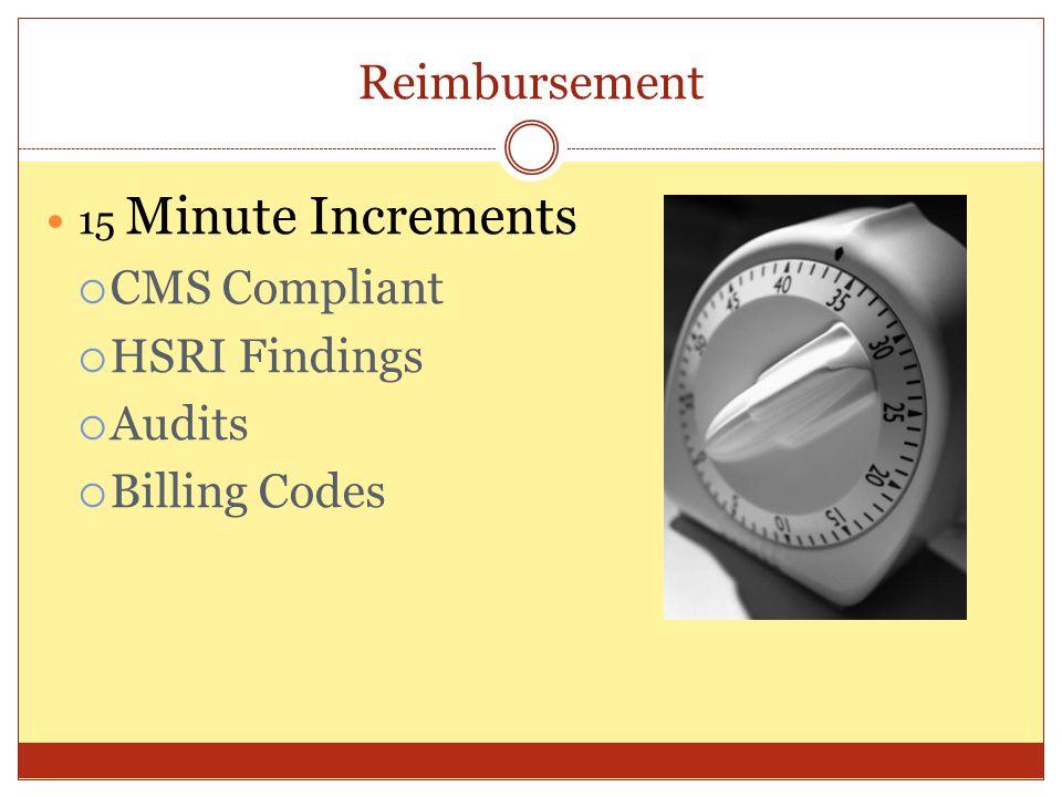 Reimbursement CMS Compliant HSRI Findings Audits Billing Codes