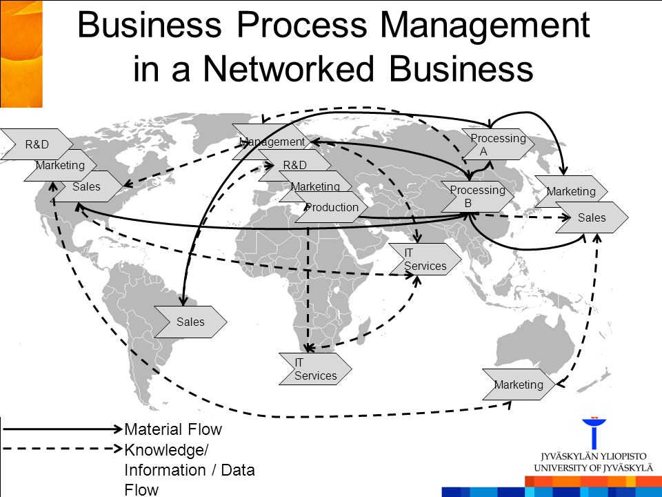 Business Process Management in a Networked Business