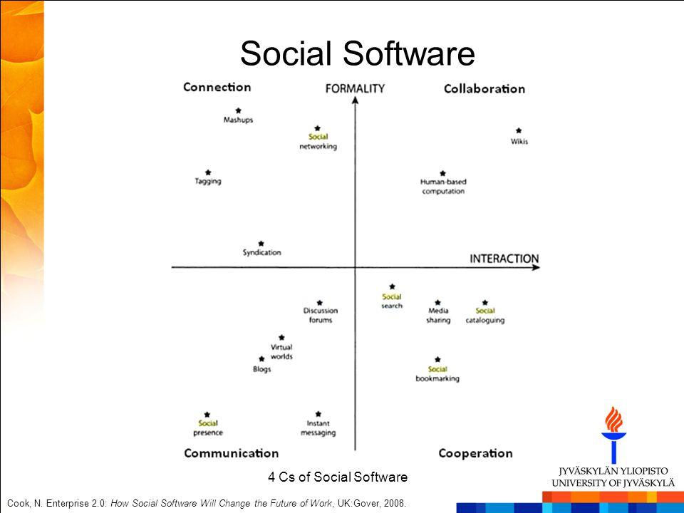 Social Software 4 Cs of Social Software
