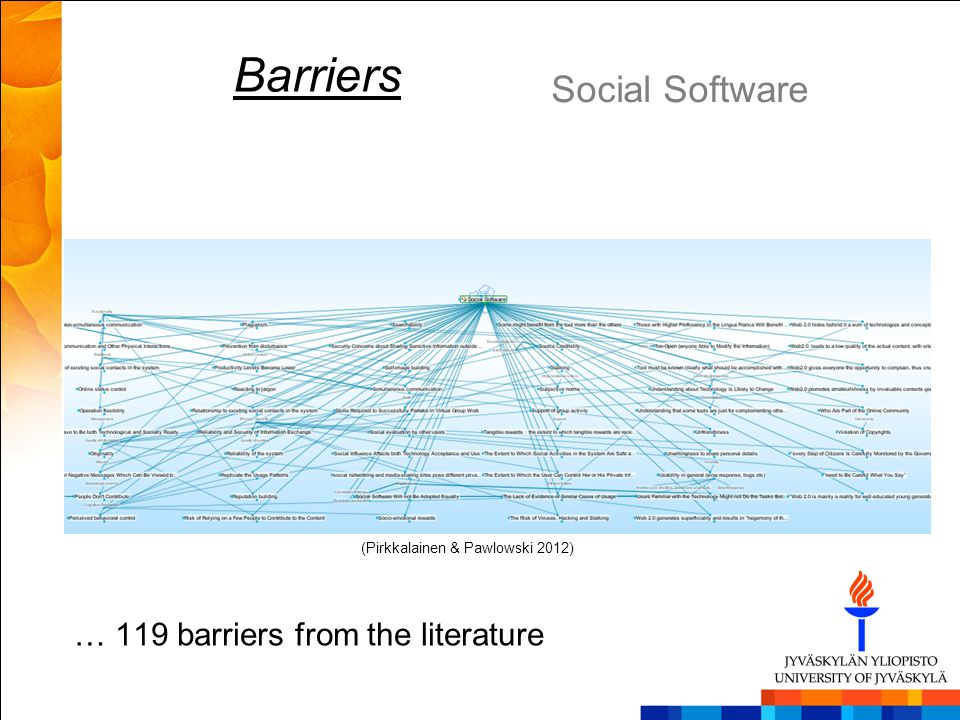 Barriers Social Software … 119 barriers from the literature