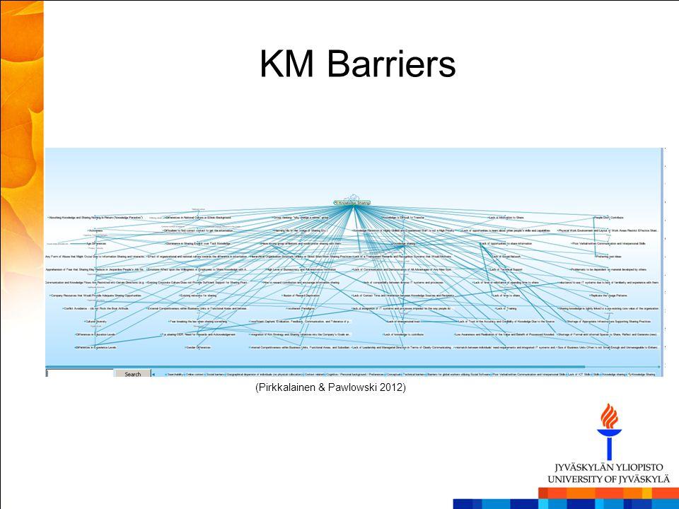 KM Barriers (Pirkkalainen & Pawlowski 2012)