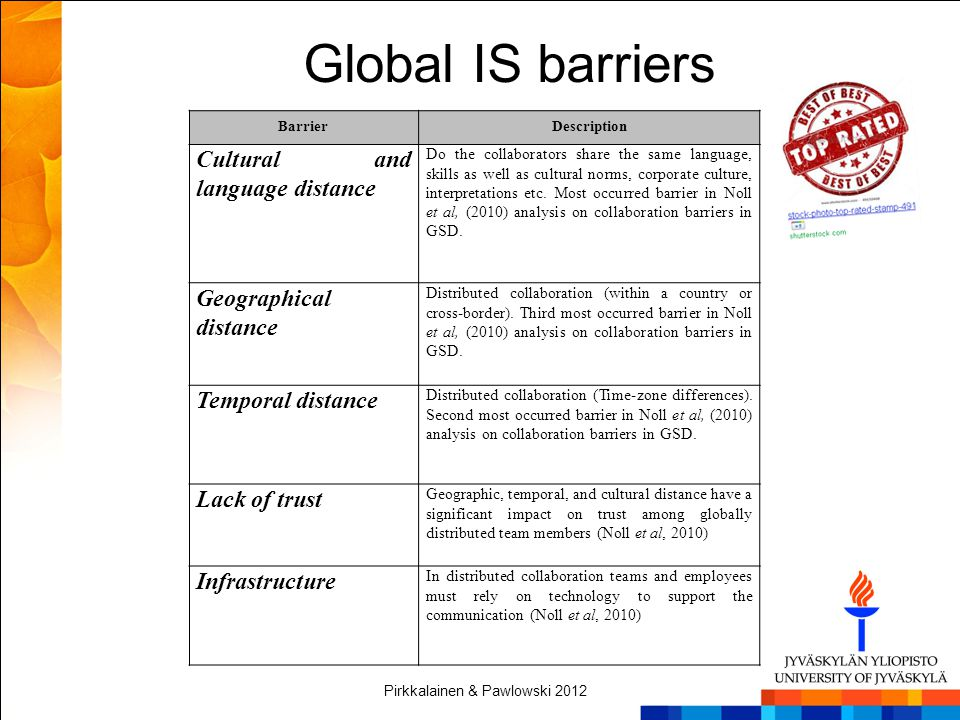 Global IS barriers Cultural and language distance