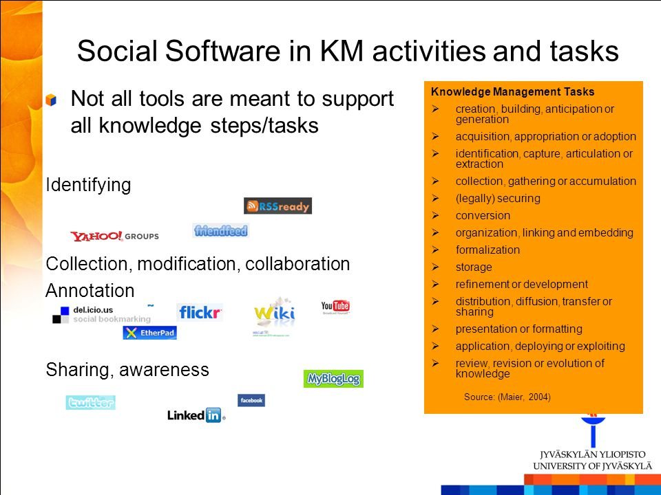 Social Software in KM activities and tasks