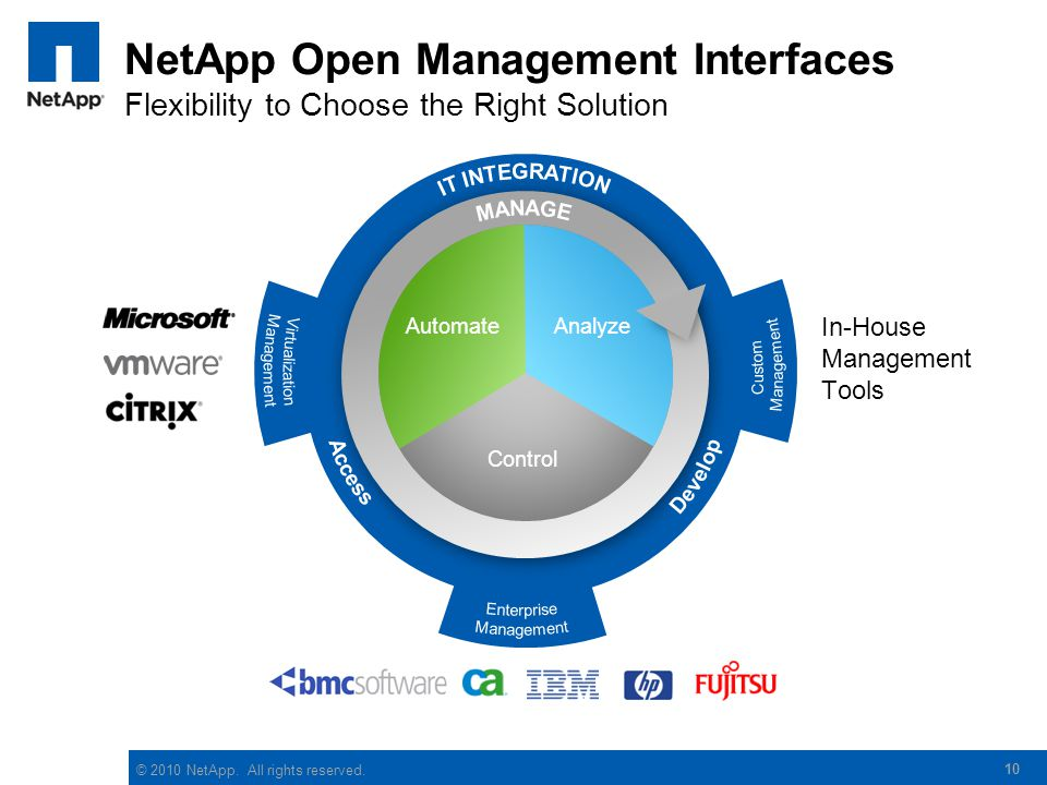NetApp Open Management Interfaces Flexibility to Choose the Right Solution