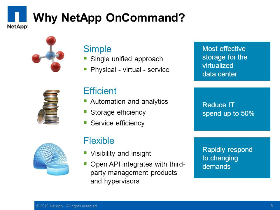 Why NetApp OnCommand Simple Efficient Flexible Most effective
