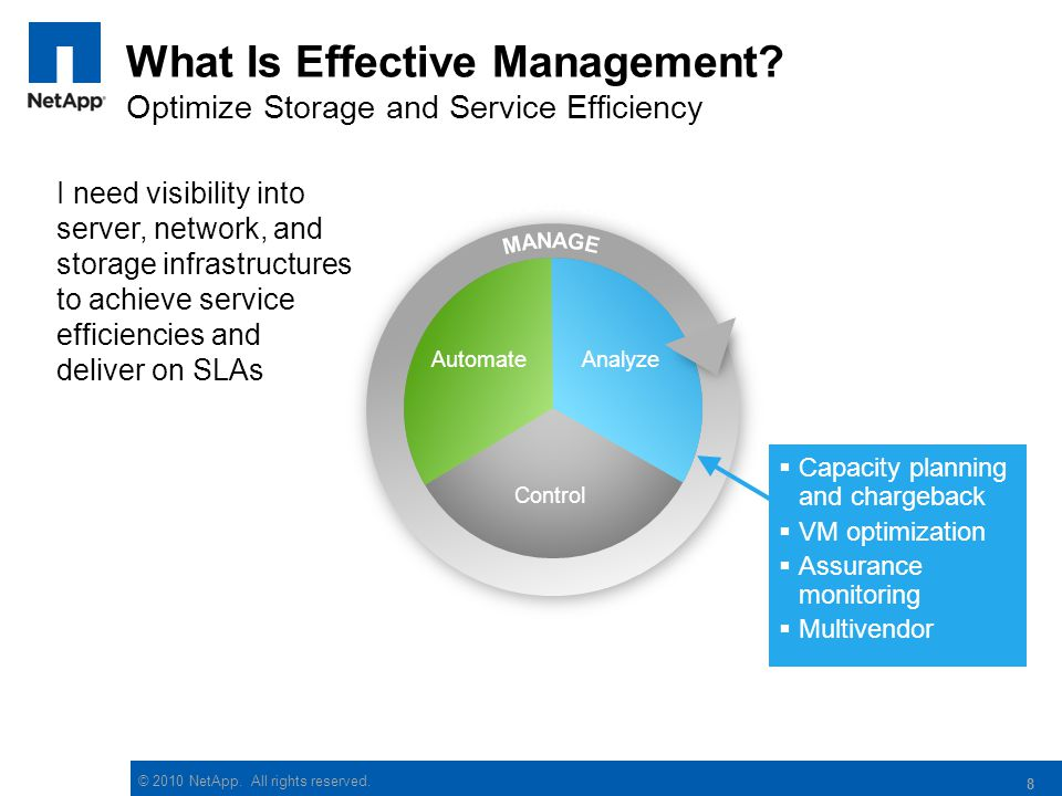 What Is Effective Management Optimize Storage and Service Efficiency