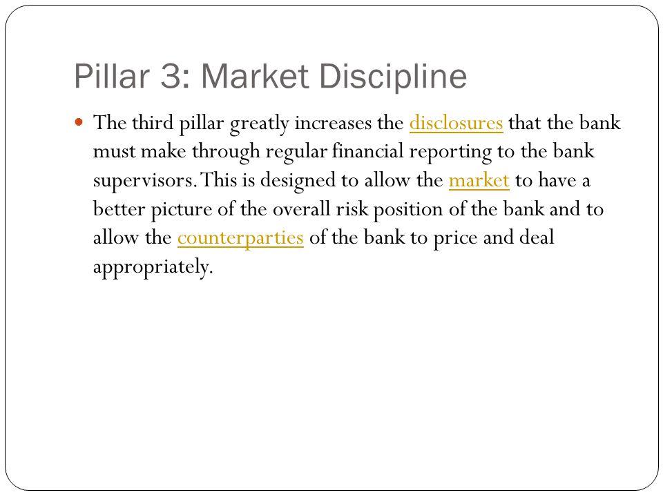 Pillar 3: Market Discipline
