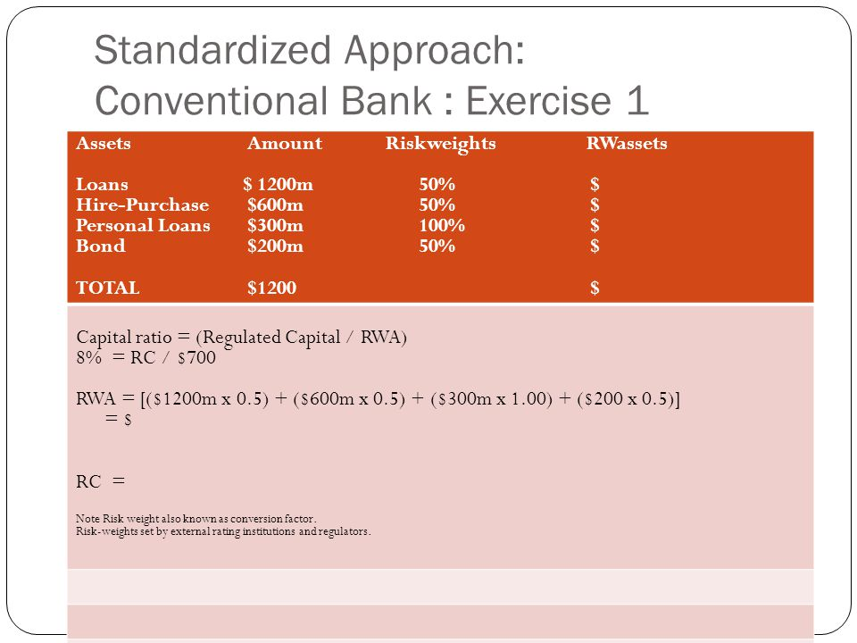Standardized Approach: Conventional Bank : Exercise 1