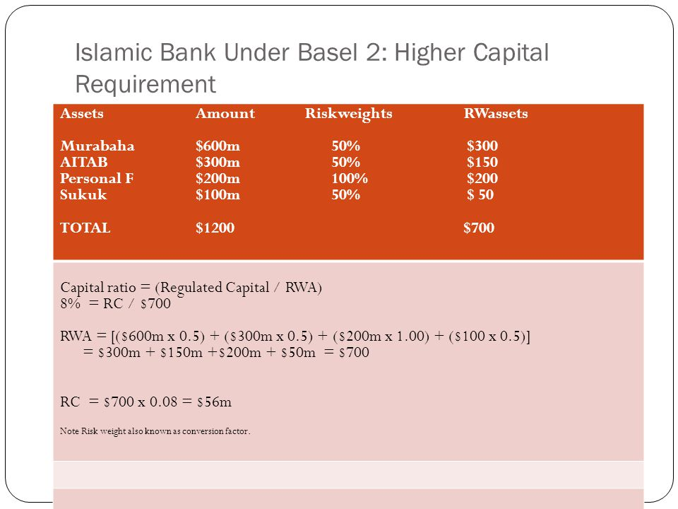 Islamic Bank Under Basel 2: Higher Capital Requirement