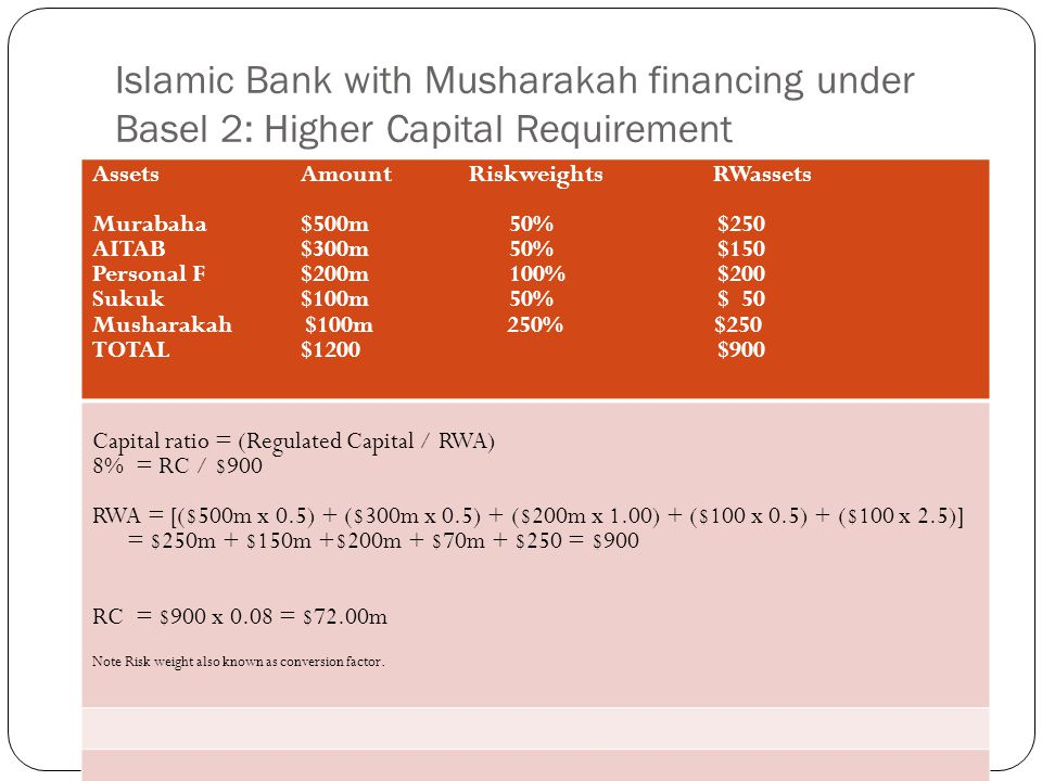 Islamic Bank with Musharakah financing under Basel 2: Higher Capital Requirement