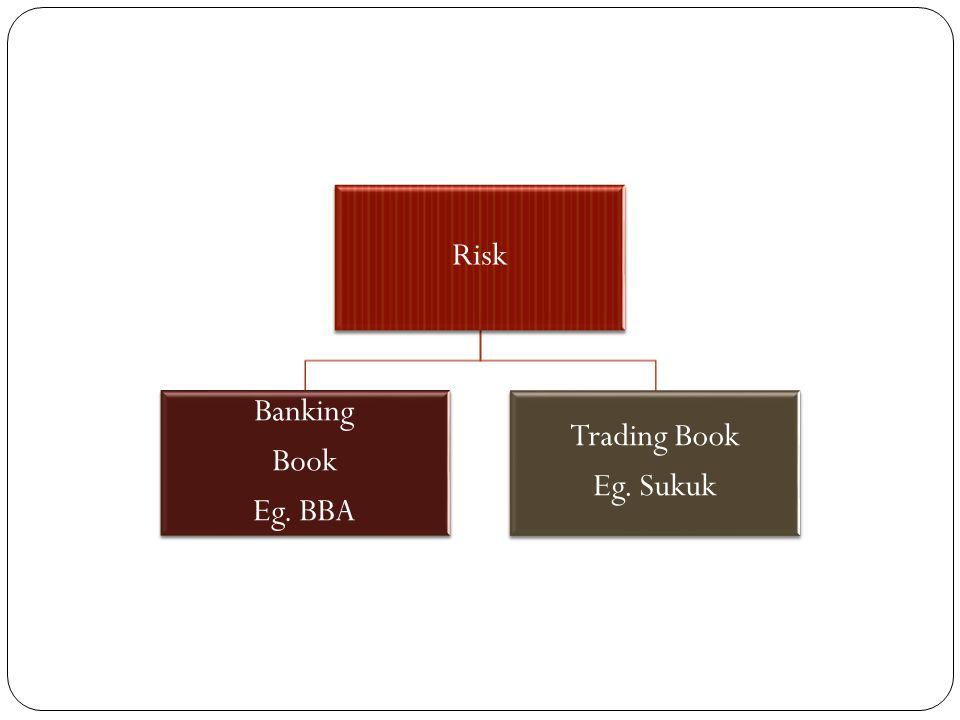 Risk Banking Book Eg. BBA Trading Book Eg. Sukuk