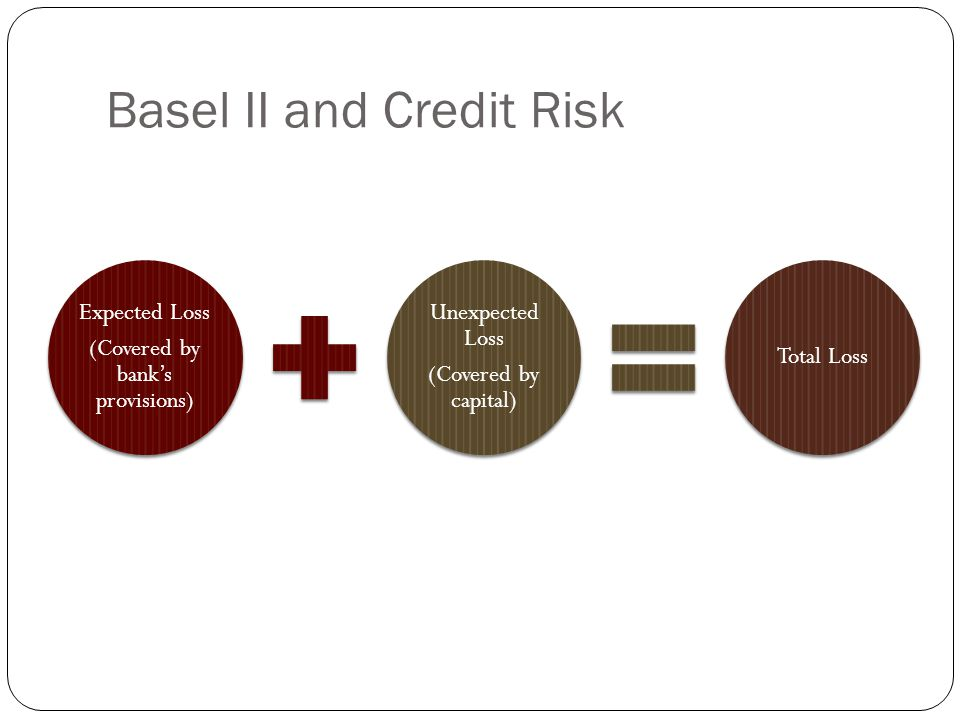 Basel II and Credit Risk