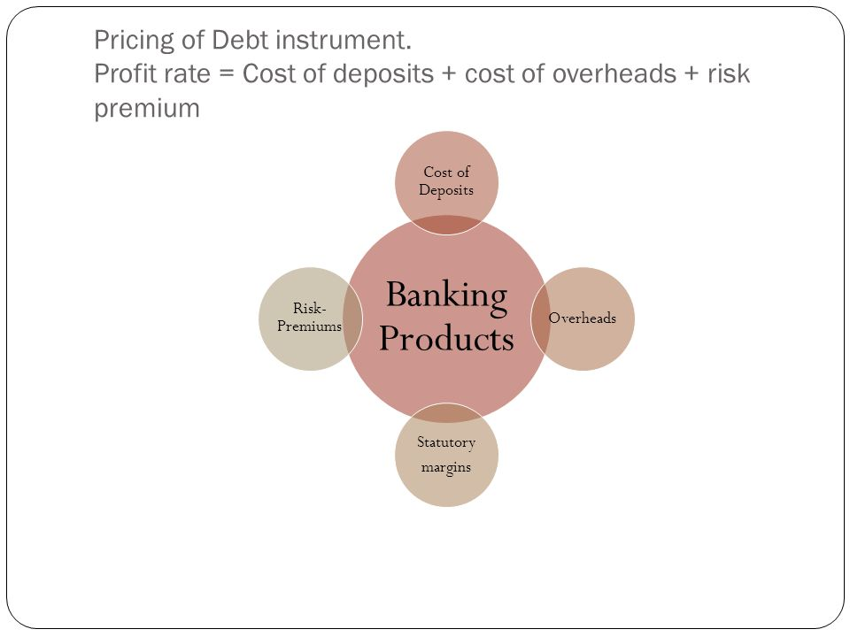 Pricing of Debt instrument