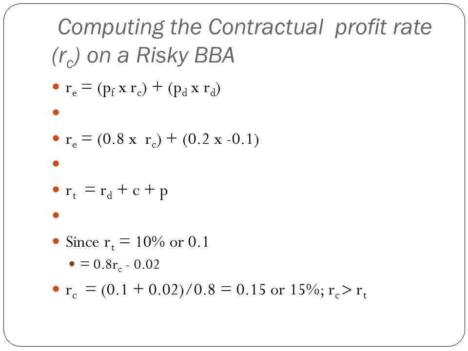 Computing the Contractual profit rate (rc) on a Risky BBA