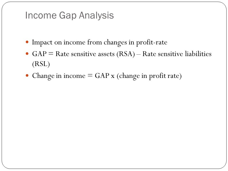 Income Gap Analysis Impact on income from changes in profit-rate