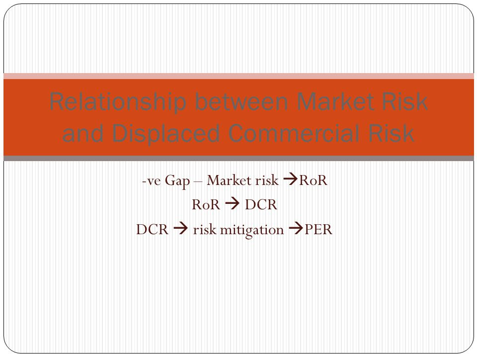 Relationship between Market Risk and Displaced Commercial Risk