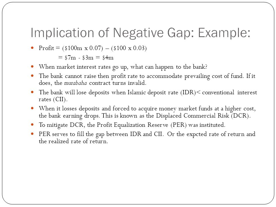Implication of Negative Gap: Example: