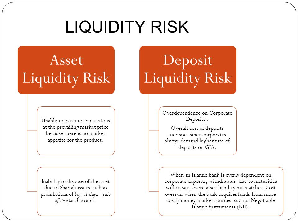 Deposit Liquidity Risk