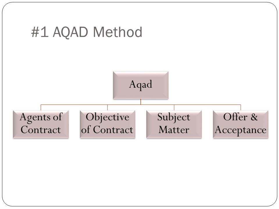 #1 AQAD Method Aqad Agents of Contract Objective of Contract
