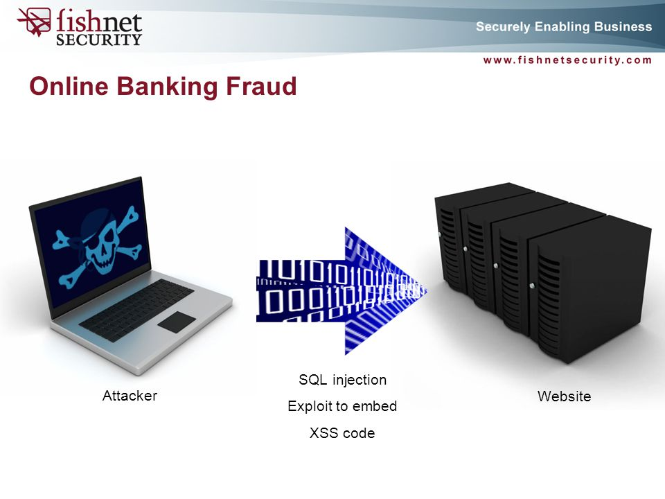 Online Banking Fraud Victimized Site Hacker Site Consumer Keylogger