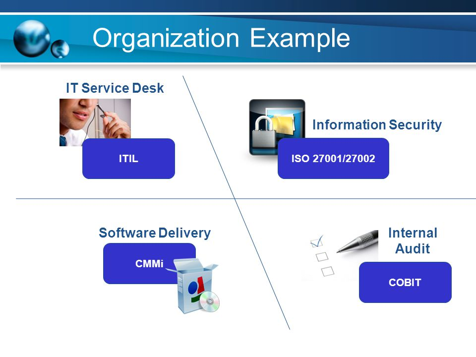 Organization Example IT Service Desk Information Security