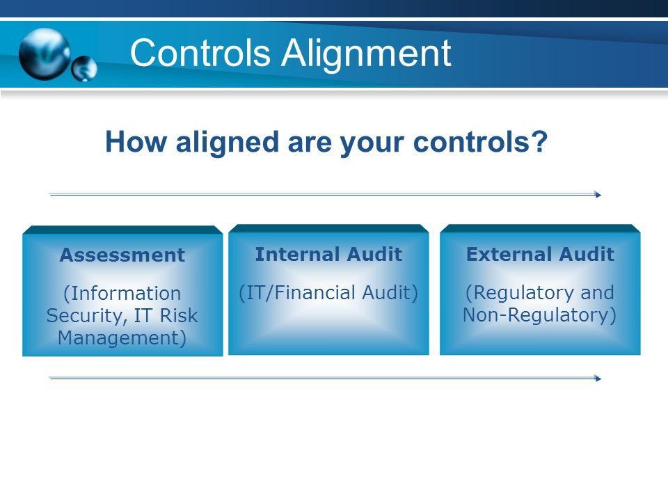 How aligned are your controls