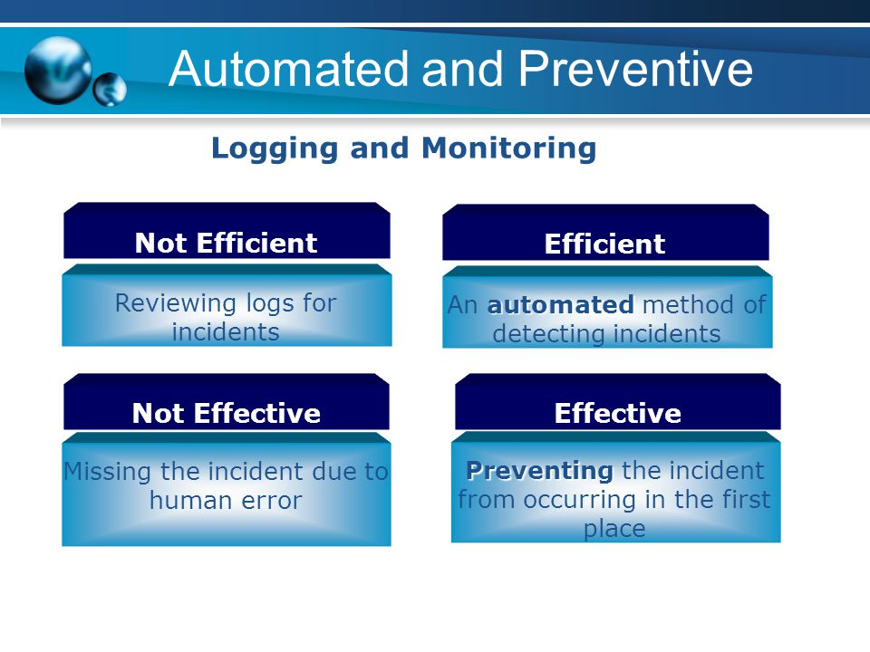 Automated and Preventive