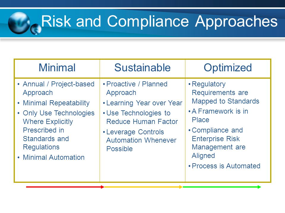Risk and Compliance Approaches