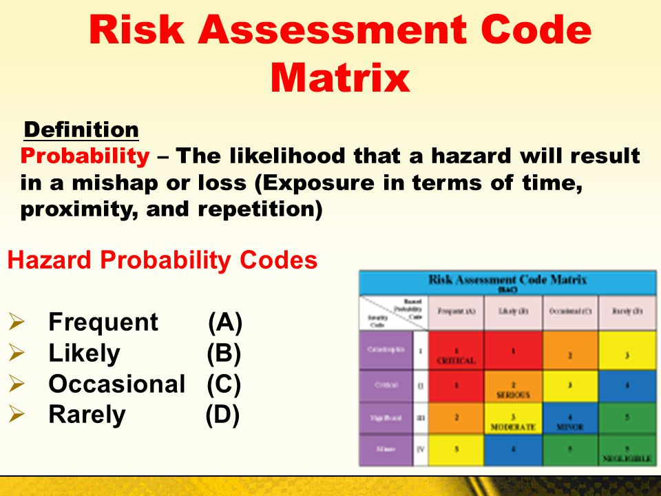 Risk Assessment Code Matrix
