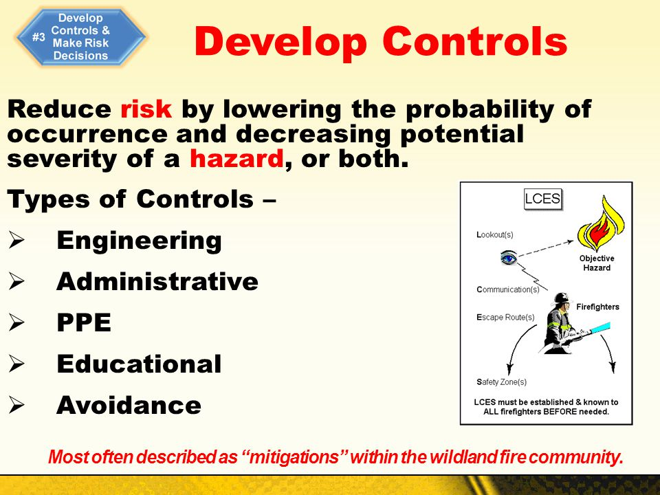 Develop Controls Reduce risk by lowering the probability of occurrence and decreasing potential severity of a hazard, or both.