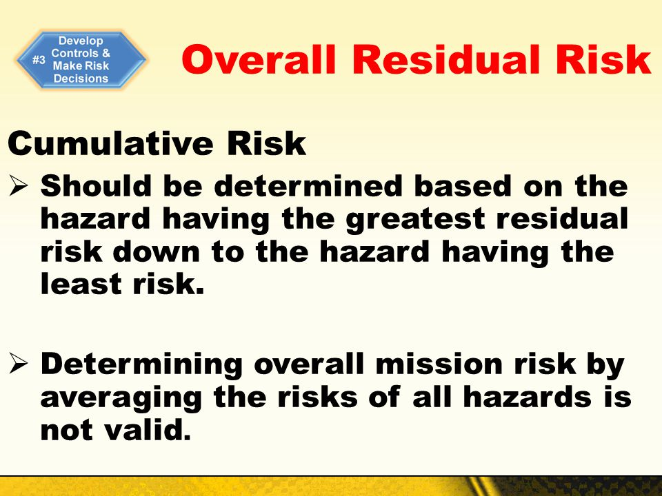Overall Residual Risk Cumulative Risk