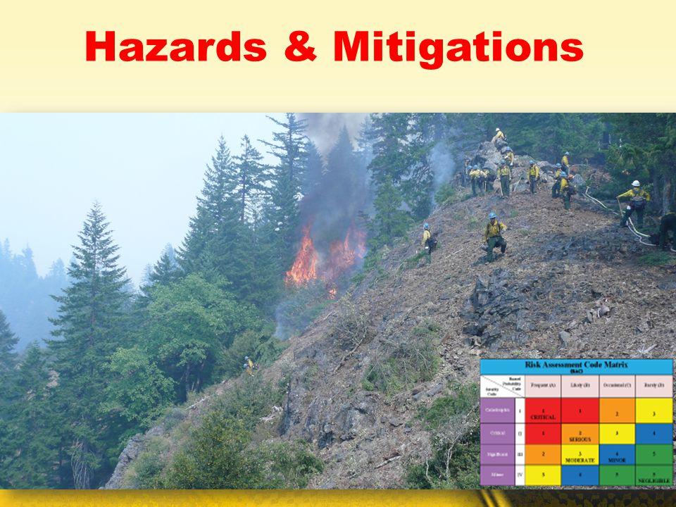 Hazards & Mitigations