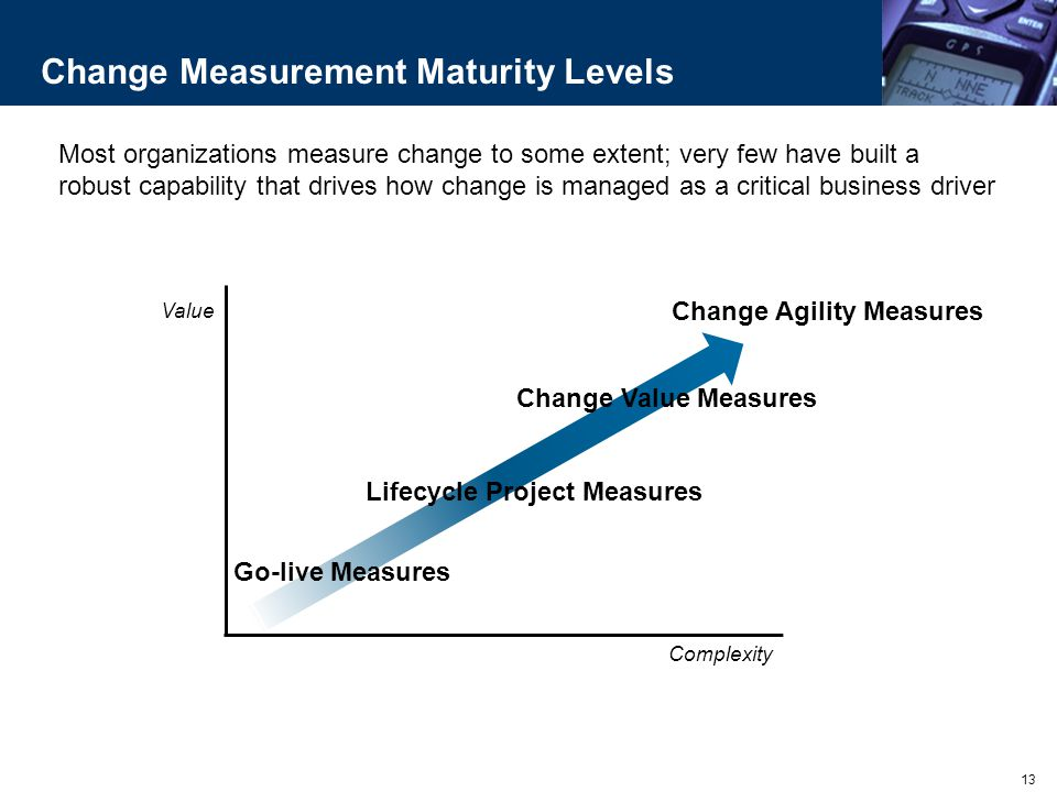 Change Measurement Maturity Levels