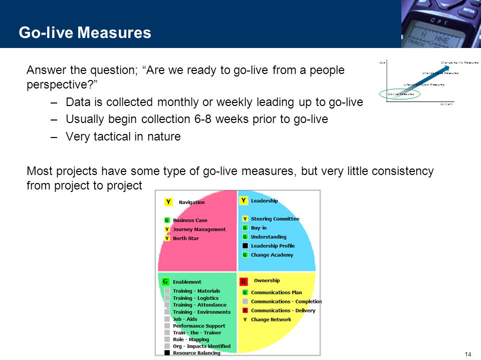 Go-live Measures Answer the question; Are we ready to go-live from a people perspective