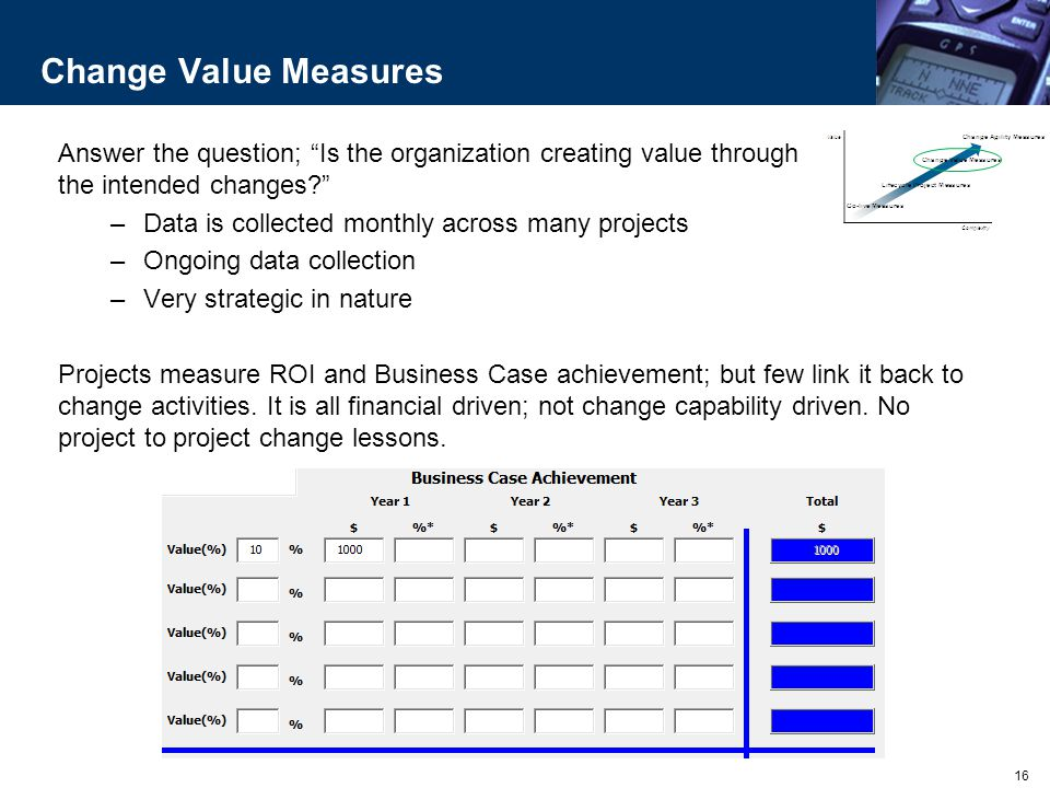 Change Value Measures Answer the question; Is the organization creating value through the intended changes
