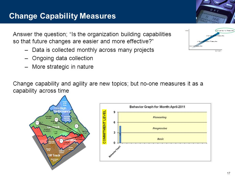 Change Capability Measures