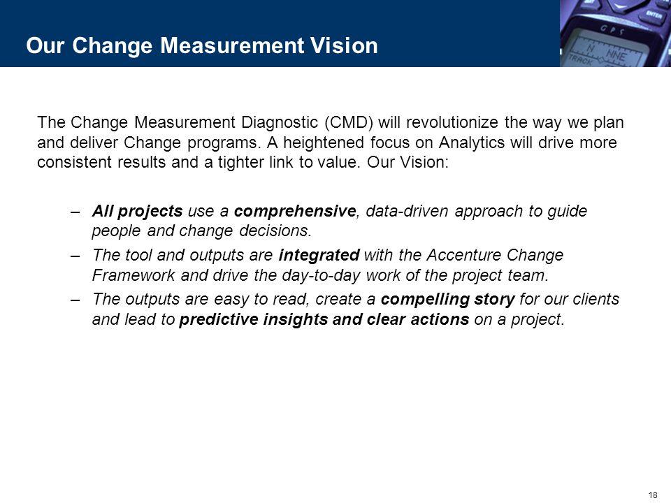 Our Change Measurement Vision