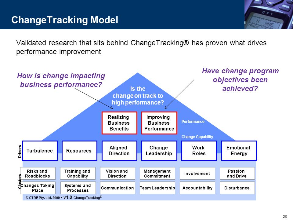 ChangeTracking Model Validated research that sits behind ChangeTracking® has proven what drives performance improvement.