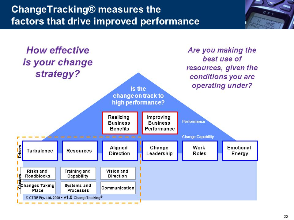 ChangeTracking® measures the factors that drive improved performance