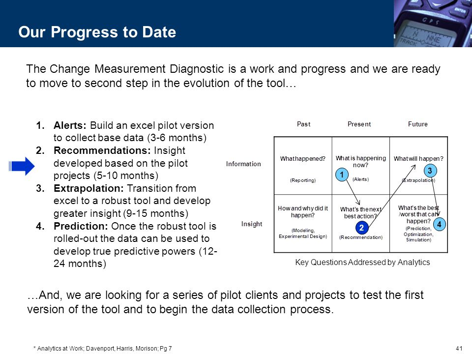 Our Progress to Date The Change Measurement Diagnostic is a work and progress and we are ready to move to second step in the evolution of the tool…