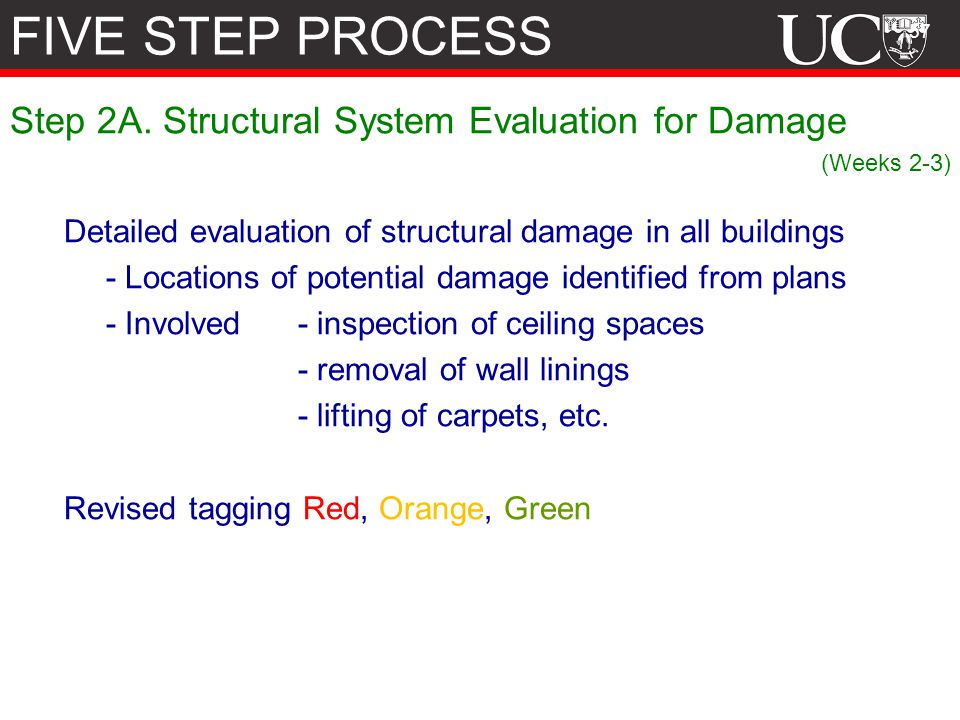 FIVE STEP PROCESS Step 2A. Structural System Evaluation for Damage