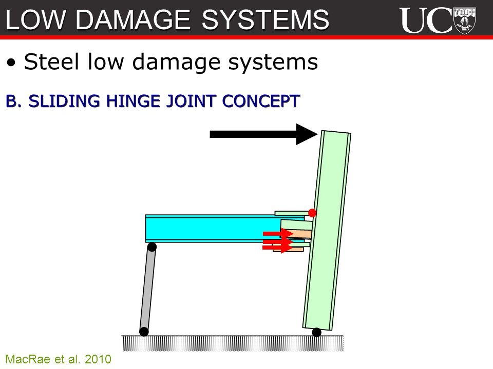 LOW DAMAGE SYSTEMS Steel low damage systems