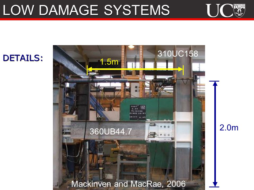 LOW DAMAGE SYSTEMS 310UC158 DETAILS: 1.5m 2.0m 360UB44.7