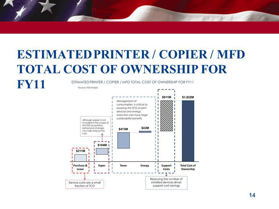 ESTIMATED PRINTER / COPIER / MFD TOTAL COST OF OWNERSHIP FOR FY11