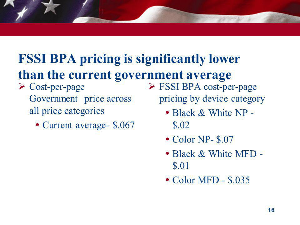 FSSI BPA pricing is significantly lower than the current government average