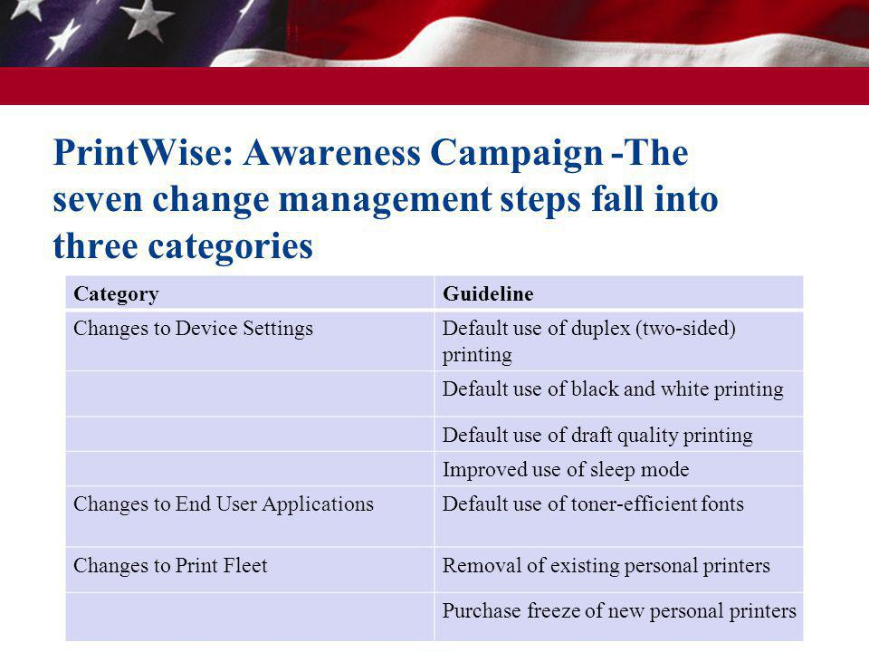 PrintWise: Awareness Campaign -The seven change management steps fall into three categories
