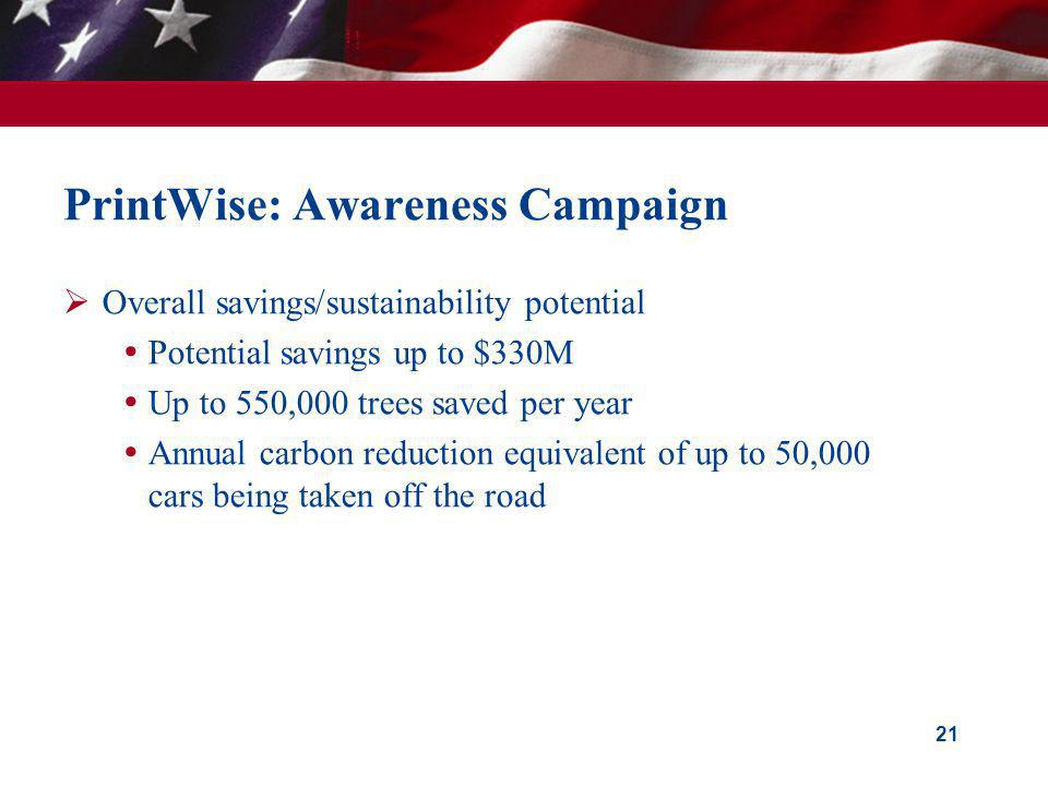 PrintWise: Awareness Campaign