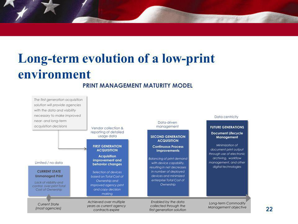 Long-term evolution of a low-print environment